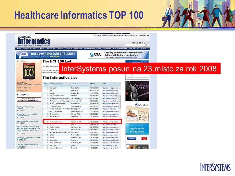 Healthcare Informatics TOP 100 InterSystems posun na 23.místo za rok 2008