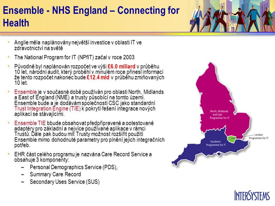 Ensemble - NHS England – Connecting for Health • Anglie měla naplánovány největší investice v oblasti IT ve zdravotnictví na světě • The National Program for IT (NPfIT) začal v roce 2003 • Původně byl naplánován rozpočet ve výši £6.0 miliard v průběhu 10 let, národní audit, který proběhl v minulém roce přinesl informaci že tento rozpočet nakonec bude £12.4 mld v průběhu zmiňovaných 10 let.