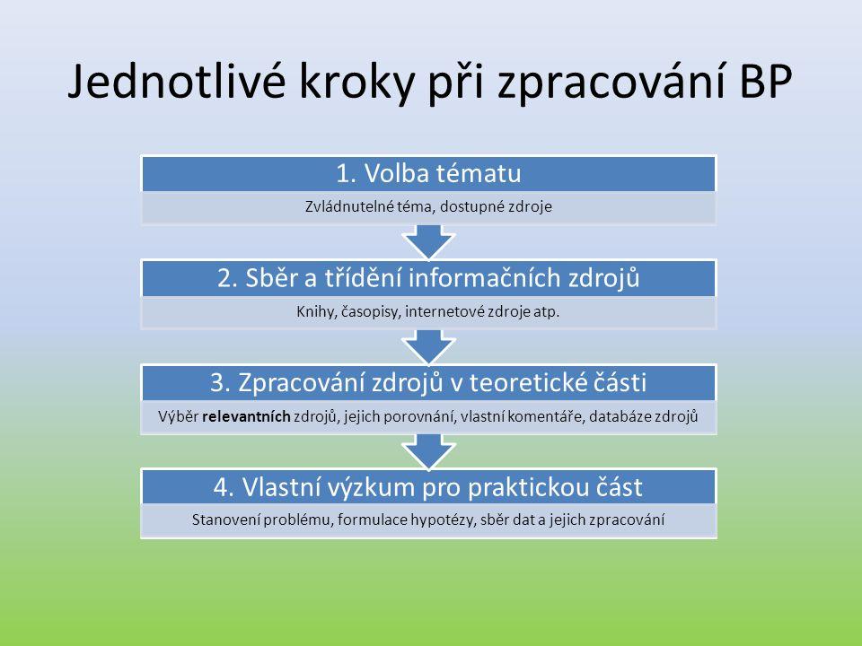 Jednotlivé kroky při zpracování BP 4. Vlastní výzkum pro praktickou část Stanovení problému, formulace hypotézy, sběr dat a jejich zpracování 3. Zprac