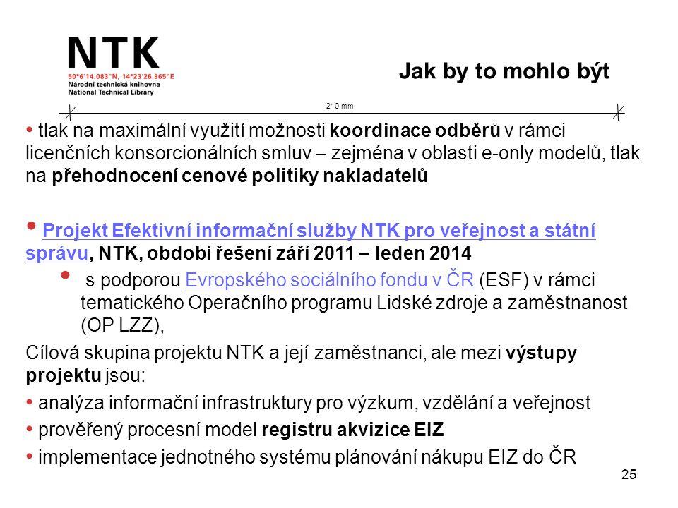 210 mm Jak by to mohlo být 25 • tlak na maximální využití možnosti koordinace odběrů v rámci licenčních konsorcionálních smluv – zejména v oblasti e-only modelů, tlak na přehodnocení cenové politiky nakladatelů • Projekt Efektivní informační služby NTK pro veřejnost a státní správu, NTK, období řešení září 2011 – leden 2014Projekt Efektivní informační služby NTK pro veřejnost a státní správu • s podporou Evropského sociálního fondu v ČR (ESF) v rámci tematického Operačního programu Lidské zdroje a zaměstnanost (OP LZZ),Evropského sociálního fondu v ČR Cílová skupina projektu NTK a její zaměstnanci, ale mezi výstupy projektu jsou: • analýza informační infrastruktury pro výzkum, vzdělání a veřejnost • prověřený procesní model registru akvizice EIZ • implementace jednotného systému plánování nákupu EIZ do ČR