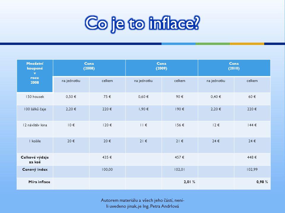 Množství koupené v roce 2008 Cena (2008) Cena (2009) Cena (2010) na jednotkucelkemna jednotkucelkemna jednotkucelkem 150 housek0,50 €75 €0,60 €90 €0,40 €60 € 100 šálků čaje2,20 €220 €1,90 €190 €2,20 €220 € 12 návštěv kina10 €120 €11 €156 €12 €144 € 1 košile20 € 21 € 24 € Celkové výdaje za koš 435 €457 €448 € Cenový index100,00102,01102,99 Míra inflace2,01 %0,98 %