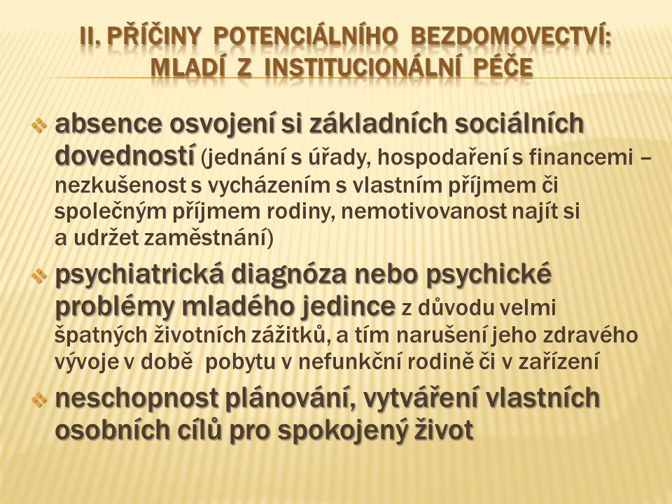  absence osvojení si základních sociálních dovedností  absence osvojení si základních sociálních dovedností (jednání s úřady, hospodaření s financemi – nezkušenost s vycházením s vlastním příjmem či společným příjmem rodiny, nemotivovanost najít si a udržet zaměstnání)  psychiatrická diagnóza nebo psychické problémy mladého jedince  psychiatrická diagnóza nebo psychické problémy mladého jedince z důvodu velmi špatných životních zážitků, a tím narušení jeho zdravého vývoje v době pobytu v nefunkční rodině či v zařízení  neschopnost plánování, vytváření vlastních osobních cílů pro spokojený život