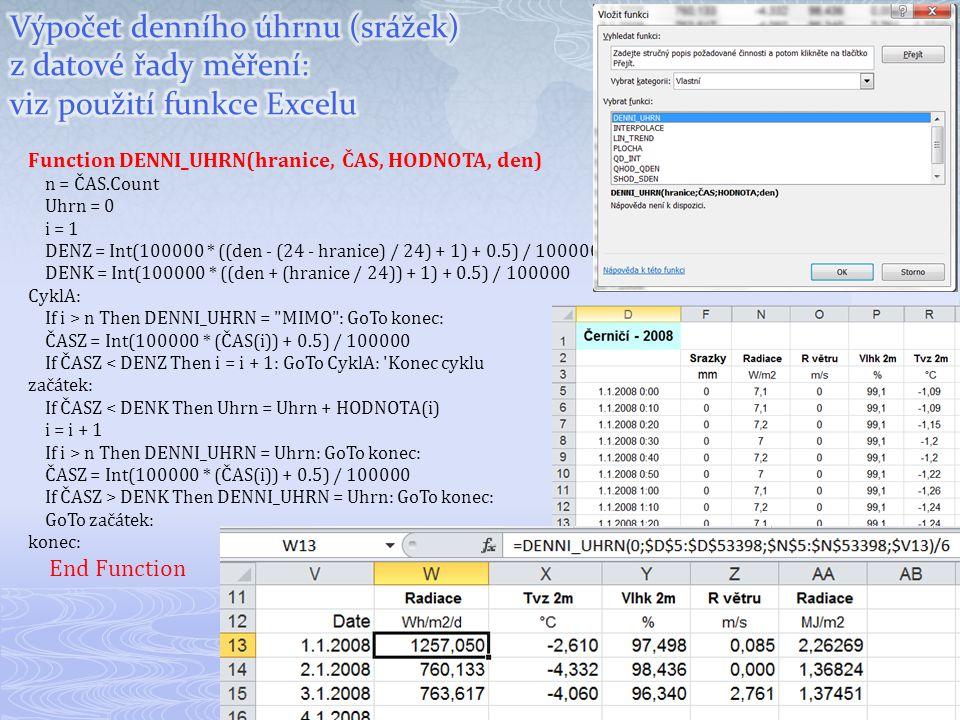 Function DENNI_UHRN(hranice, ČAS, HODNOTA, den) n = ČAS.Count Uhrn = 0 i = 1 DENZ = Int(100000 * ((den - (24 - hranice) / 24) + 1) + 0.5) / 100000 DEN