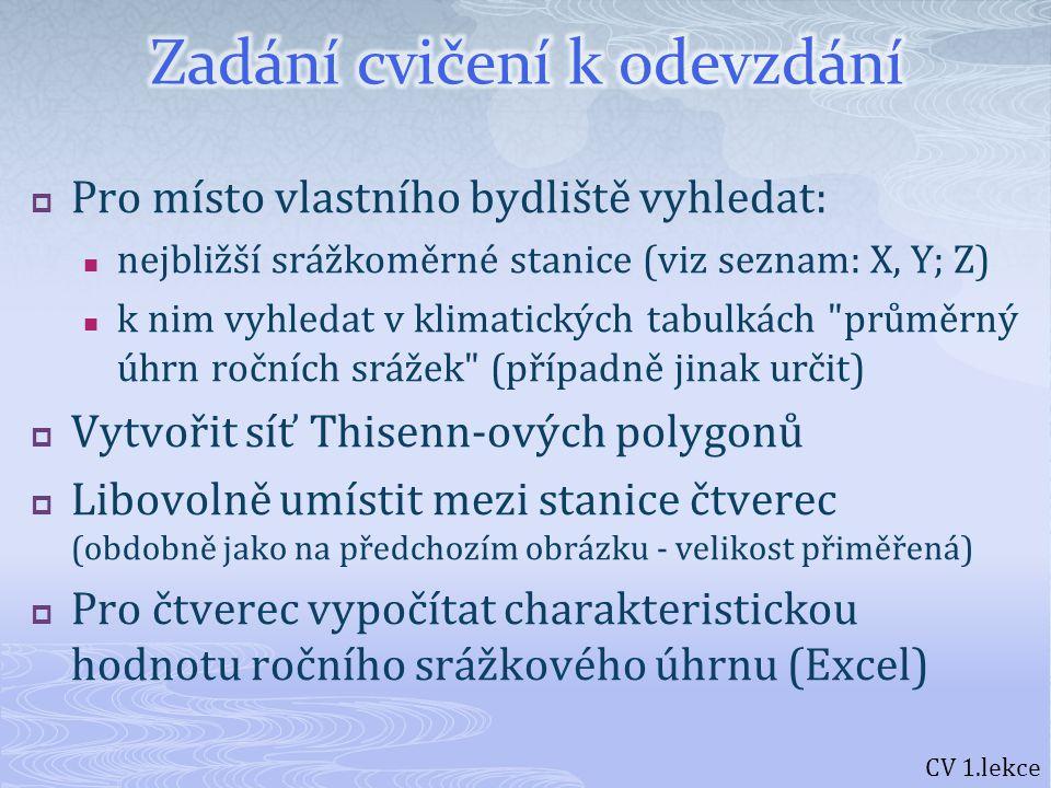 Function DENNI_UHRN(hranice, ČAS, HODNOTA, den) n = ČAS.Count Uhrn = 0 i = 1 DENZ = Int(100000 * ((den - (24 - hranice) / 24) + 1) + 0.5) / 100000 DENK = Int(100000 * ((den + (hranice / 24)) + 1) + 0.5) / 100000 CyklA: If i > n Then DENNI_UHRN = MIMO : GoTo konec: ČASZ = Int(100000 * (ČAS(i)) + 0.5) / 100000 If ČASZ < DENZ Then i = i + 1: GoTo CyklA: Konec cyklu začátek: If ČASZ < DENK Then Uhrn = Uhrn + HODNOTA(i) i = i + 1 If i > n Then DENNI_UHRN = Uhrn: GoTo konec: ČASZ = Int(100000 * (ČAS(i)) + 0.5) / 100000 If ČASZ > DENK Then DENNI_UHRN = Uhrn: GoTo konec: GoTo začátek: konec: End Function