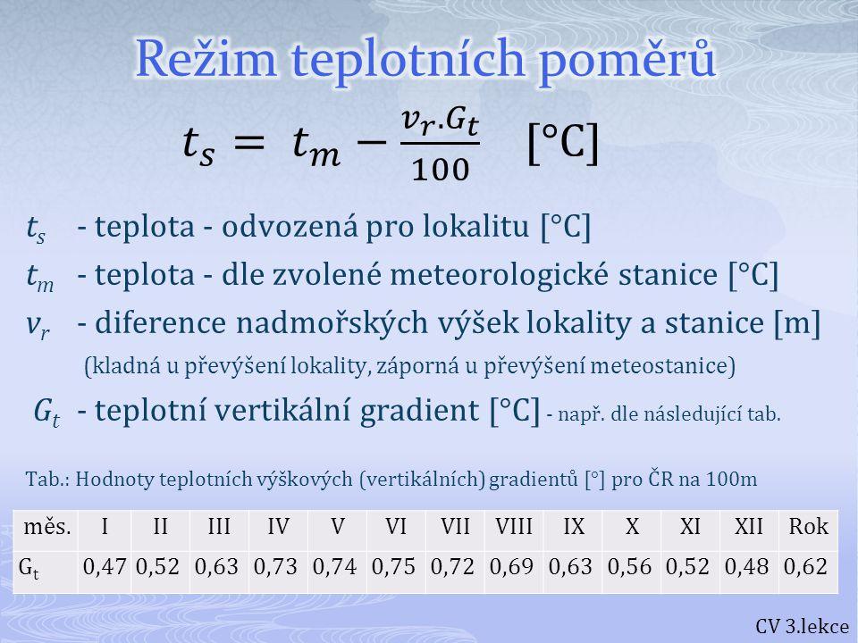 t s - teplota - odvozená pro lokalitu [°C] t m - teplota - dle zvolené meteorologické stanice [°C] v r - diference nadmořských výšek lokality a stanic