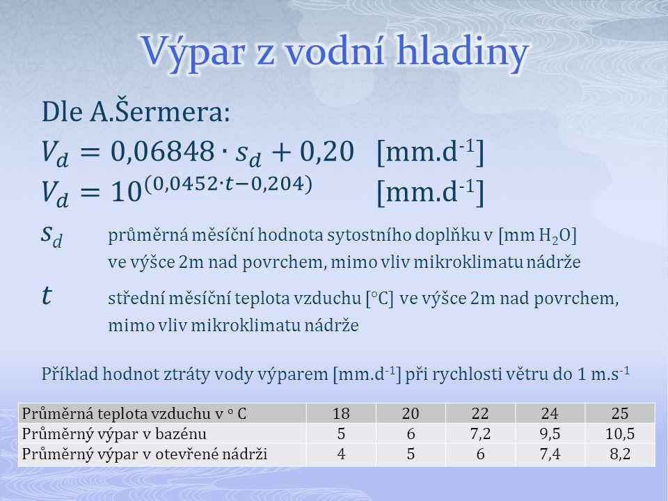 Stanovení průměrného denního výparu z volné hladiny v mm podle Šálka [2001] Dtto na základě sytostního doplňku a rychlosti větru podle ČSN 736805 Hg Pozn.: 1 mm Hg = 13,595 mm H 2 O
