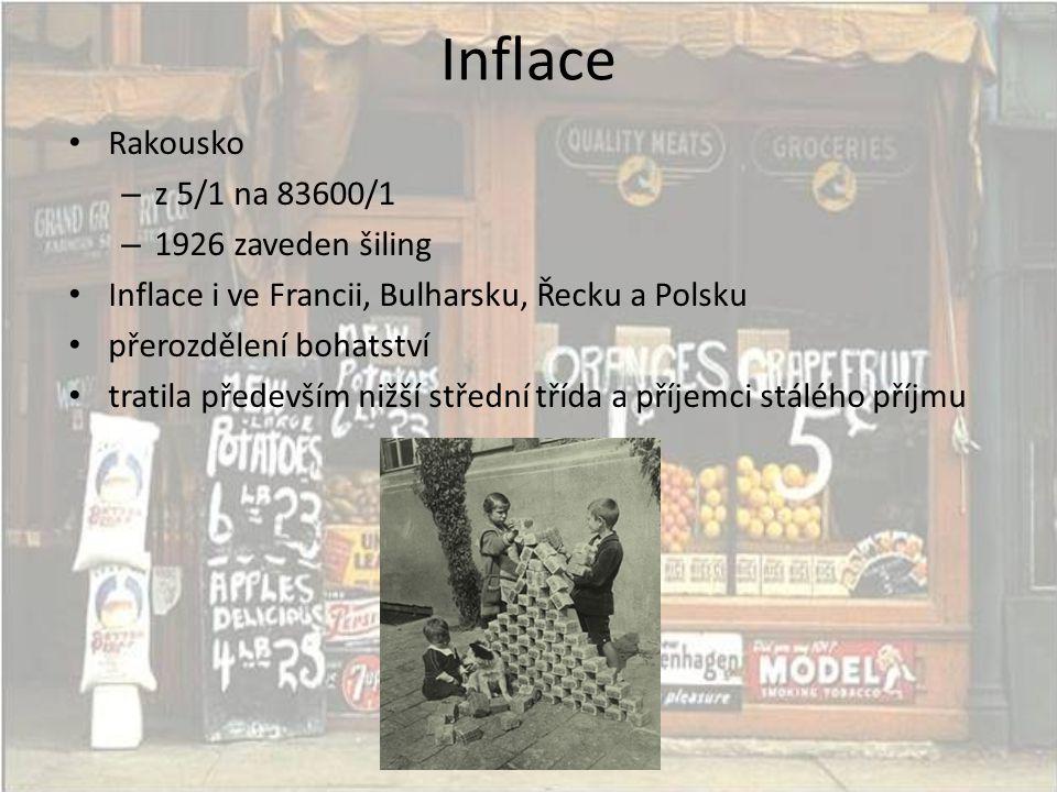 Inflace • Rakousko – z 5/1 na 83600/1 – 1926 zaveden šiling • Inflace i ve Francii, Bulharsku, Řecku a Polsku • přerozdělení bohatství • tratila především nižší střední třída a příjemci stálého příjmu