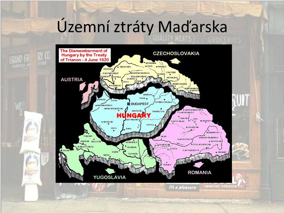 Územní ztráty Maďarska