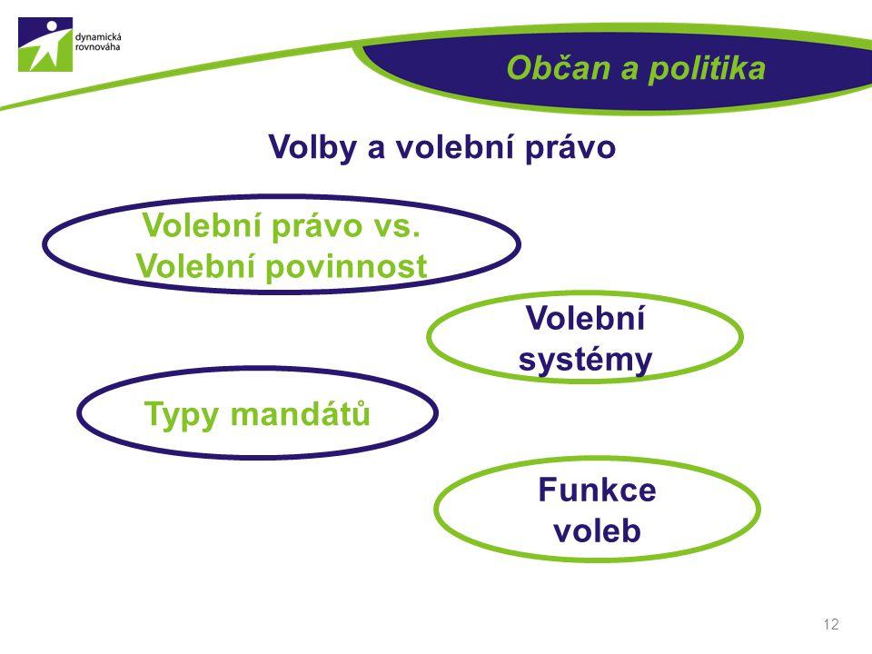 12 Občan a politika Volby a volební právo Volební právo vs. Volební povinnost Volební systémy Typy mandátů Funkce voleb