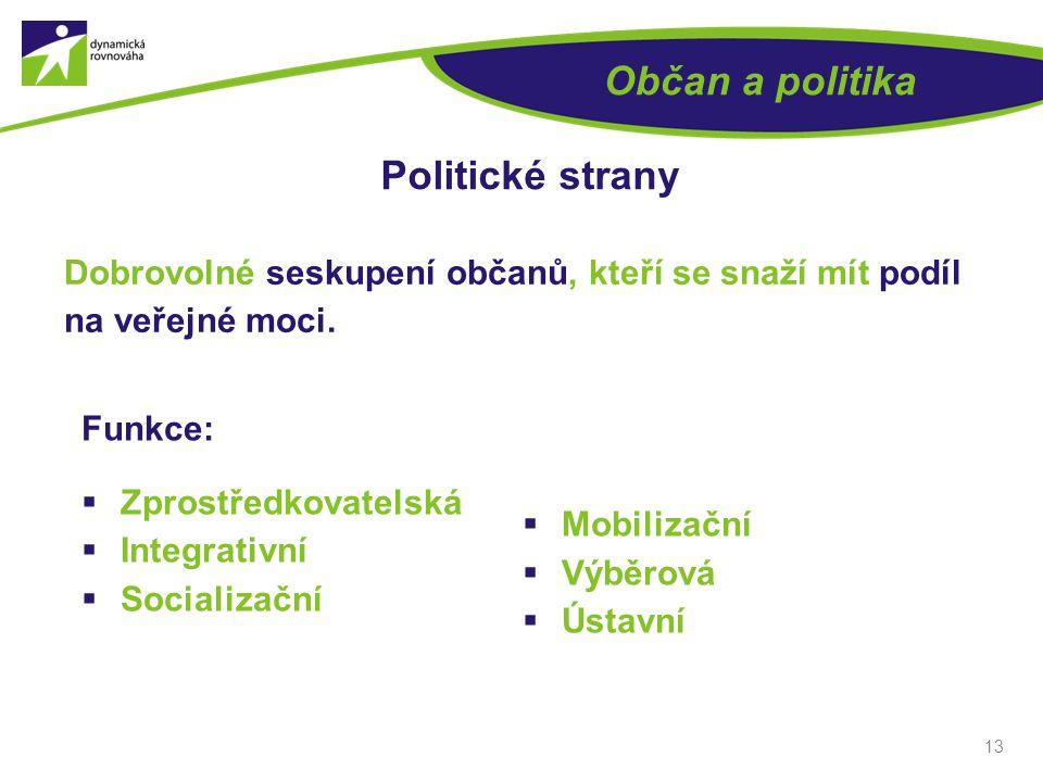 13 Občan a politika Politické strany Dobrovolné seskupení občanů, kteří se snaží mít podíl na veřejné moci. Funkce:  Zprostředkovatelská  Integrativ