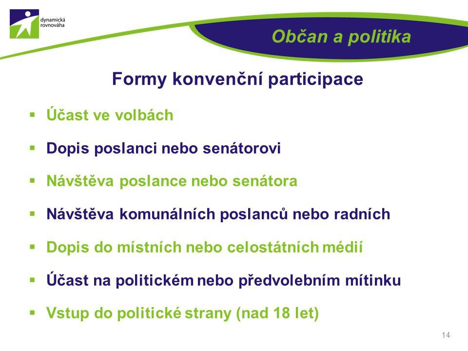 14 Občan a politika Formy konvenční participace  Účast ve volbách  Dopis poslanci nebo senátorovi  Návštěva poslance nebo senátora  Návštěva komun