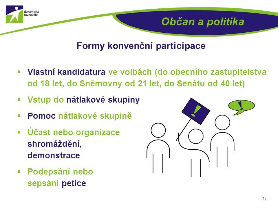 15 Občan a politika Formy konvenční participace  Vlastní kandidatura ve volbách (do obecního zastupitelstva od 18 let, do Sněmovny od 21 let, do Sená