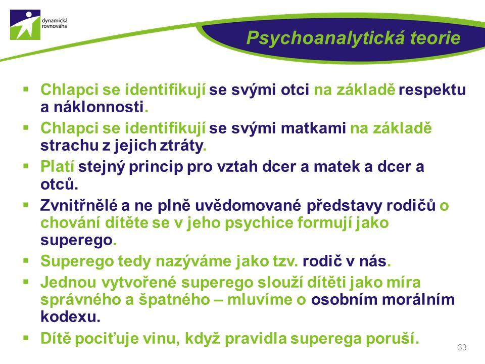 Psychoanalytická teorie  Chlapci se identifikují se svými otci na základě respektu a náklonnosti.  Chlapci se identifikují se svými matkami na zákla