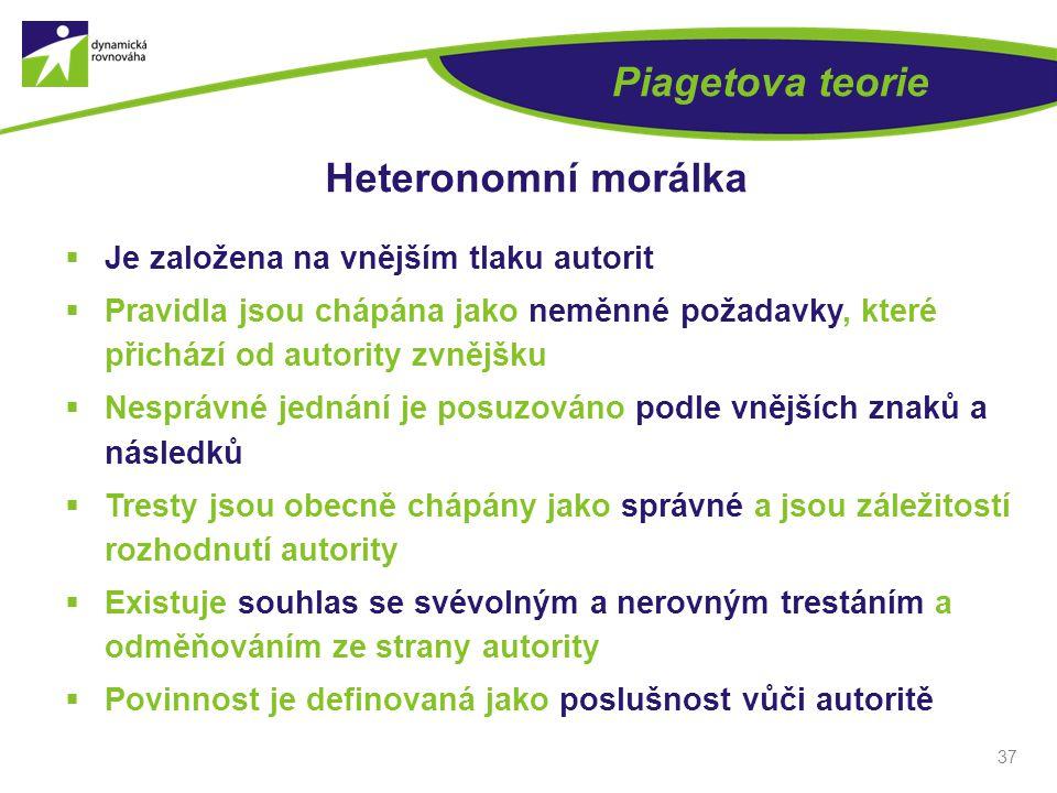 37 Piagetova teorie Heteronomní morálka  Je založena na vnějším tlaku autorit  Pravidla jsou chápána jako neměnné požadavky, které přichází od autor
