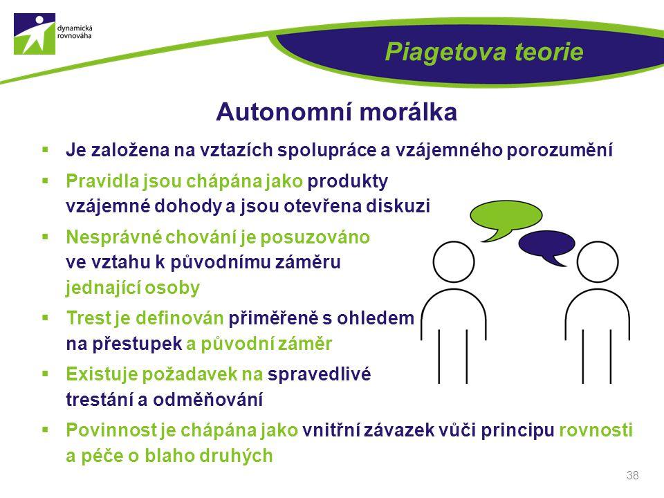 38 Piagetova teorie Autonomní morálka  Je založena na vztazích spolupráce a vzájemného porozumění  Pravidla jsou chápána jako produkty vzájemné doho
