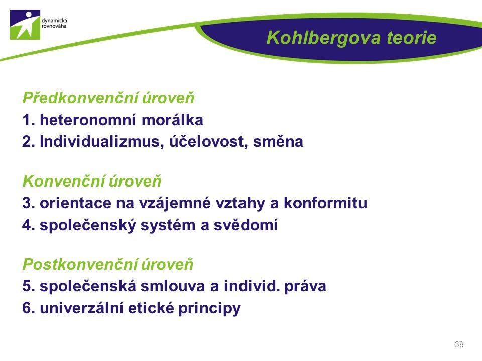 Kohlbergova teorie Předkonvenční úroveň 1. heteronomní morálka 2. Individualizmus, účelovost, směna Konvenční úroveň 3. orientace na vzájemné vztahy a