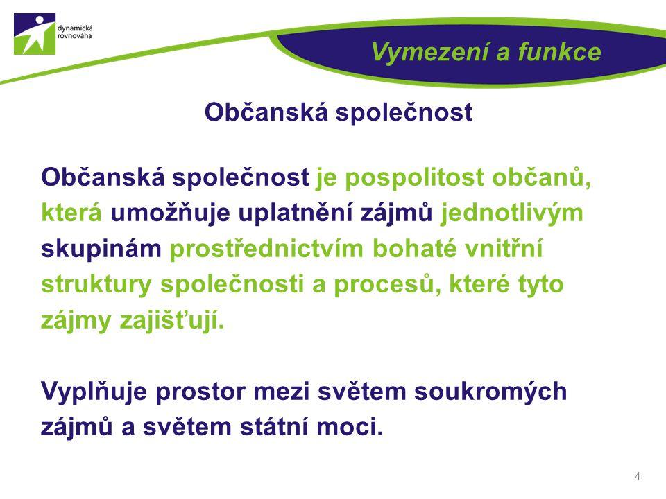 4 Vymezení a funkce Občanská společnost Občanská společnost je pospolitost občanů, která umožňuje uplatnění zájmů jednotlivým skupinám prostřednictvím