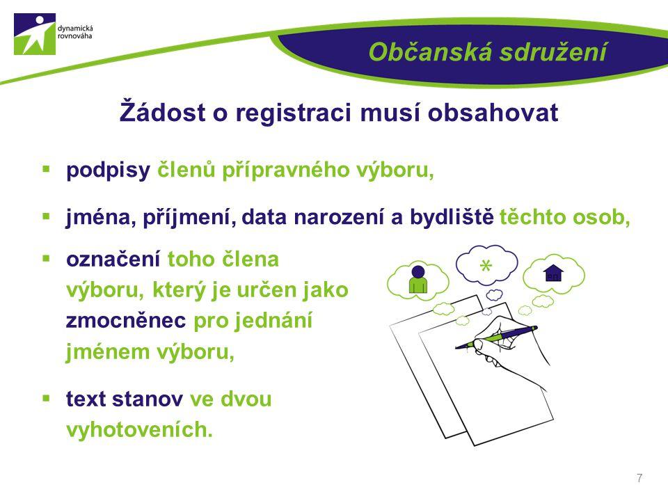 7 Občanská sdružení Žádost o registraci musí obsahovat  podpisy členů přípravného výboru,  jména, příjmení, data narození a bydliště těchto osob, 