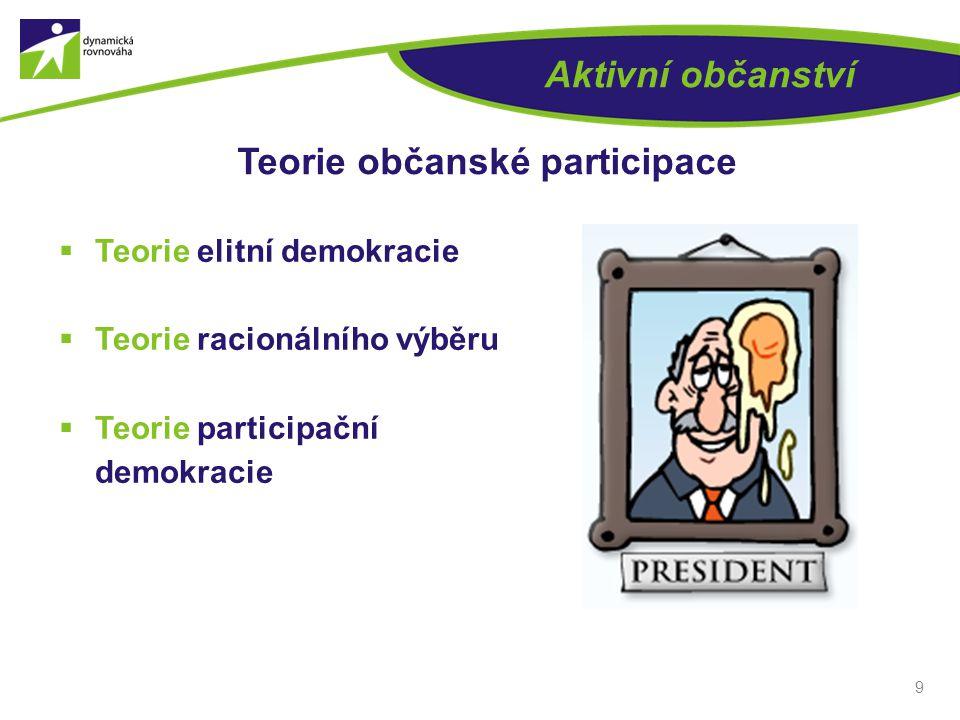 9 Aktivní občanství Teorie občanské participace  Teorie elitní demokracie  Teorie racionálního výběru  Teorie participační demokracie