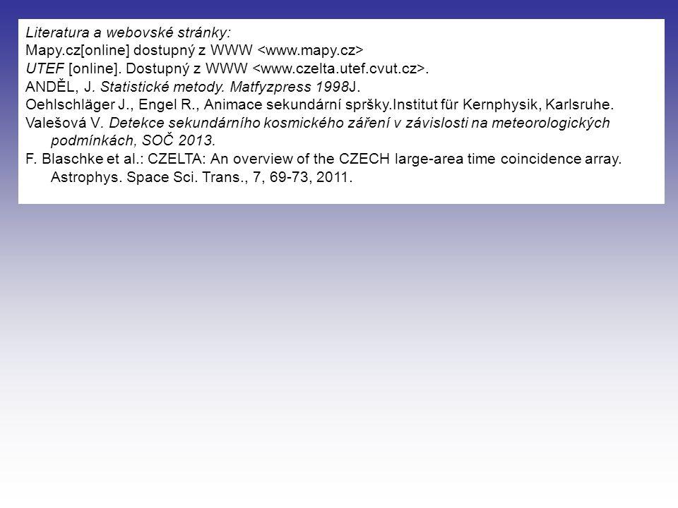 Literatura a webovské stránky: Mapy.cz[online] dostupný z WWW UTEF [online].