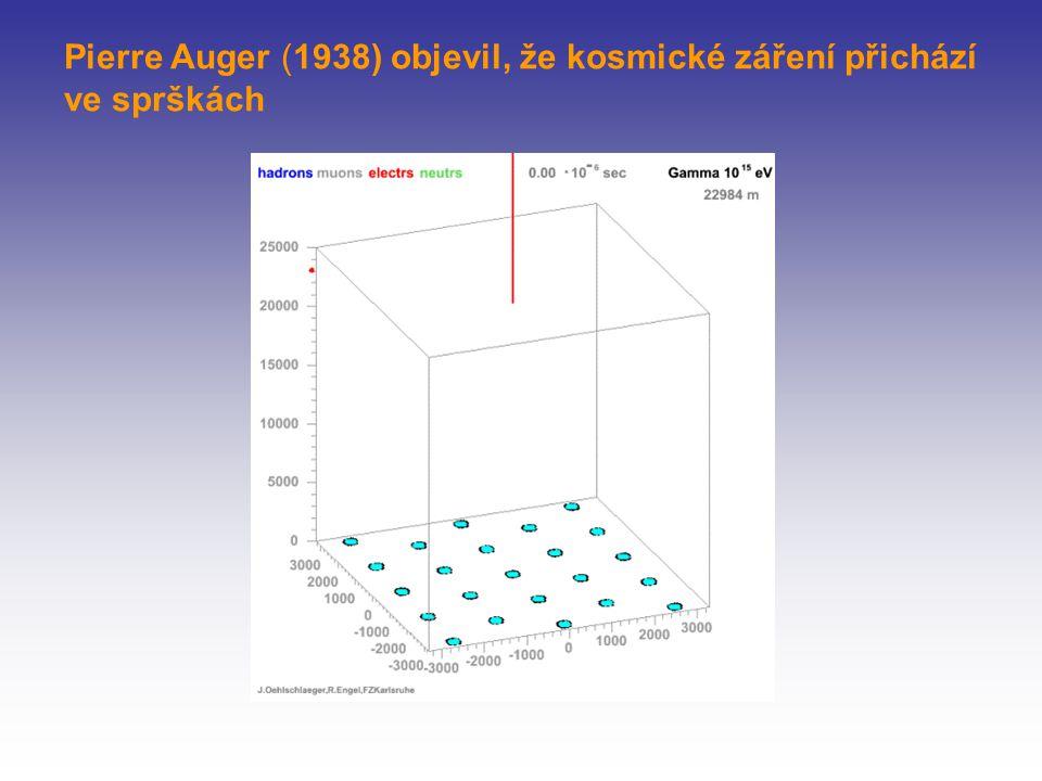 Pierre Auger (1938) objevil, že kosmické záření přichází ve sprškách