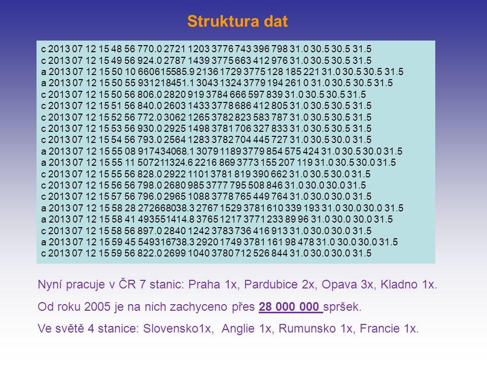 www.czelta.utef.cvut.cz Gymnázium Pardubice a Slezská univerzita Opava. 20.8.2013, 9:28 SEČ