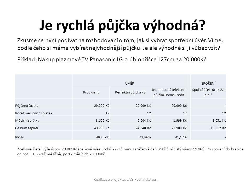 Realizace projektu: LAG Podralsko o.s.Je rychlá půjčka výhodná.