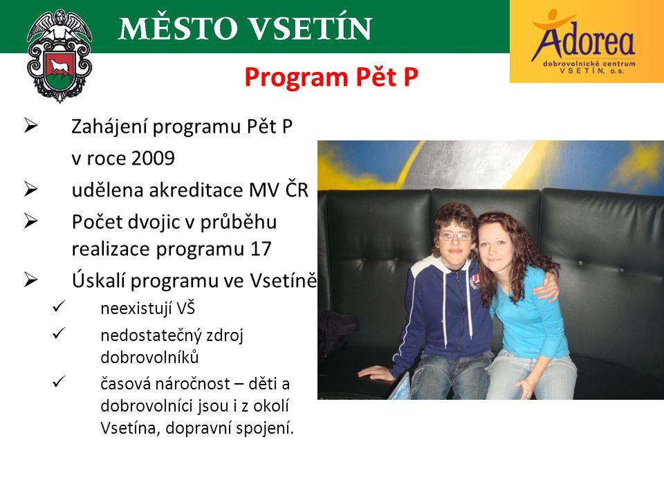 Program Pět P  Zahájení programu Pět P v roce 2009  udělena akreditace MV ČR  Počet dvojic v průběhu realizace programu 17  Úskalí programu ve Vsetíně  neexistují VŠ  nedostatečný zdroj dobrovolníků  časová náročnost – děti a dobrovolníci jsou i z okolí Vsetína, dopravní spojení.