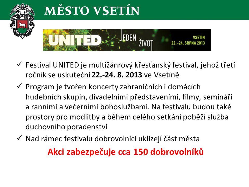 Festival UNITED je multižánrový křesťanský festival, jehož třetí ročník se uskuteční 22.-24.