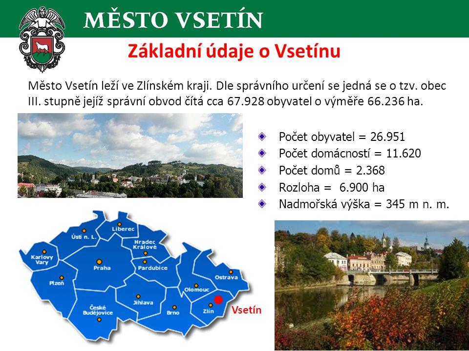 Základní údaje o Vsetínu Město Vsetín leží ve Zlínském kraji.