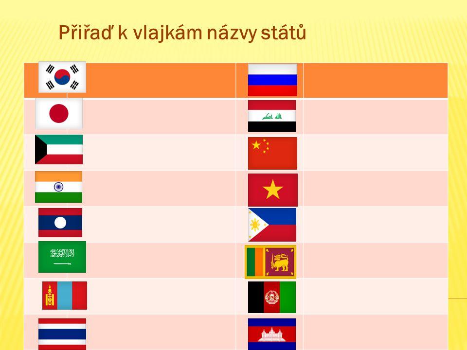 Přiřaď k vlajkám názvy států