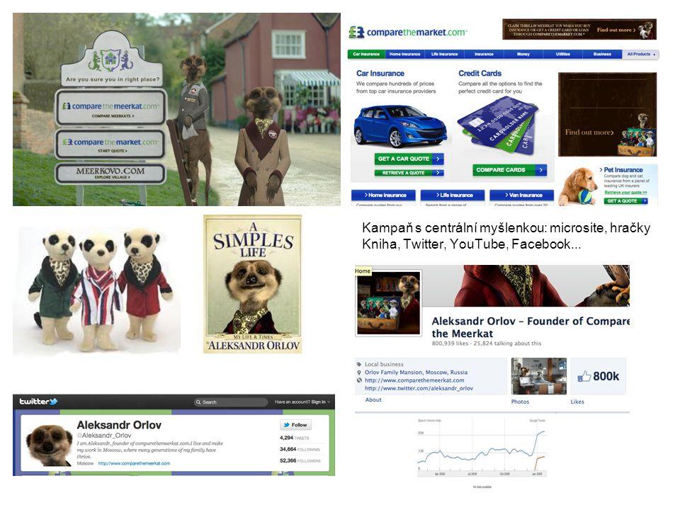 Kampaň s centrální myšlenkou: microsite, hračky Kniha, Twitter, YouTube, Facebook...