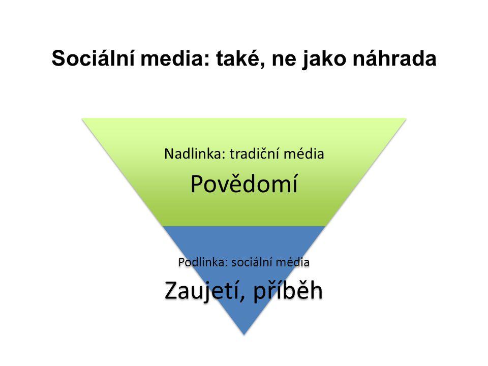 Sociální media: také, ne jako náhrada Nadlinka: tradiční média Povědomí Podlinka: sociální média Zaujetí, příběh