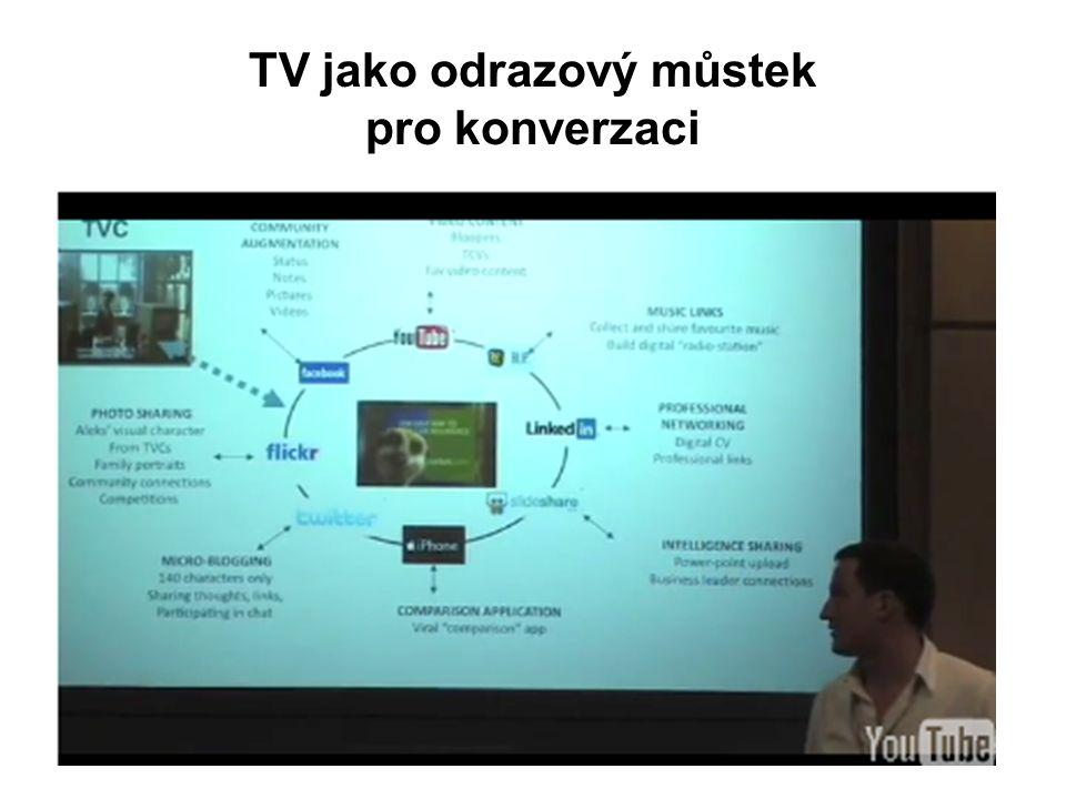 TV jako odrazový můstek pro konverzaci
