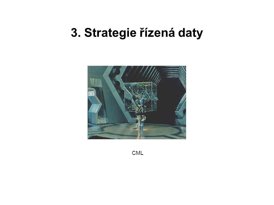 3. Strategie řízená daty CML