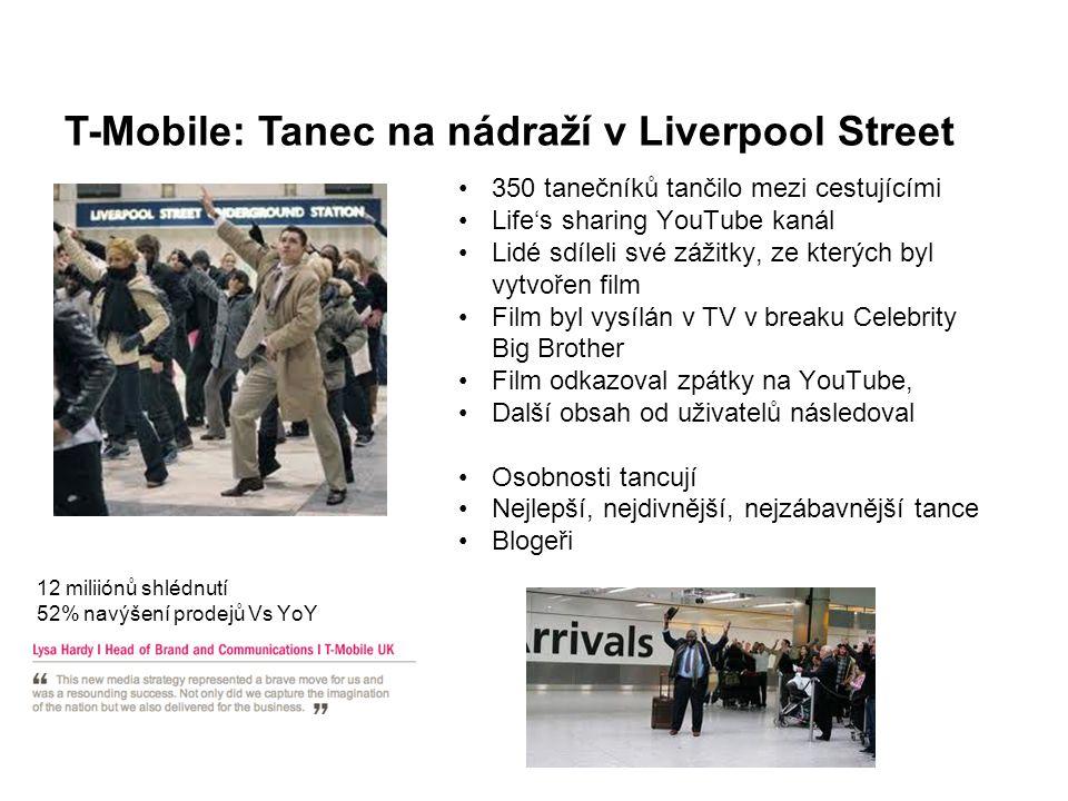 T-Mobile: Tanec na nádraží v Liverpool Street •350 tanečníků tančilo mezi cestujícími •Life's sharing YouTube kanál •Lidé sdíleli své zážitky, ze kterých byl vytvořen film •Film byl vysílán v TV v breaku Celebrity Big Brother •Film odkazoval zpátky na YouTube, •Další obsah od uživatelů následoval •Osobnosti tancují •Nejlepší, nejdivnější, nejzábavnější tance •Blogeři 12 miliiónů shlédnutí 52% navýšení prodejů Vs YoY