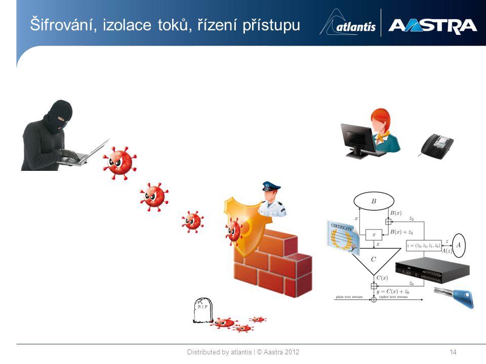 Šifrování, izolace toků, řízení přístupu Distributed by atlantis | © Aastra 201214