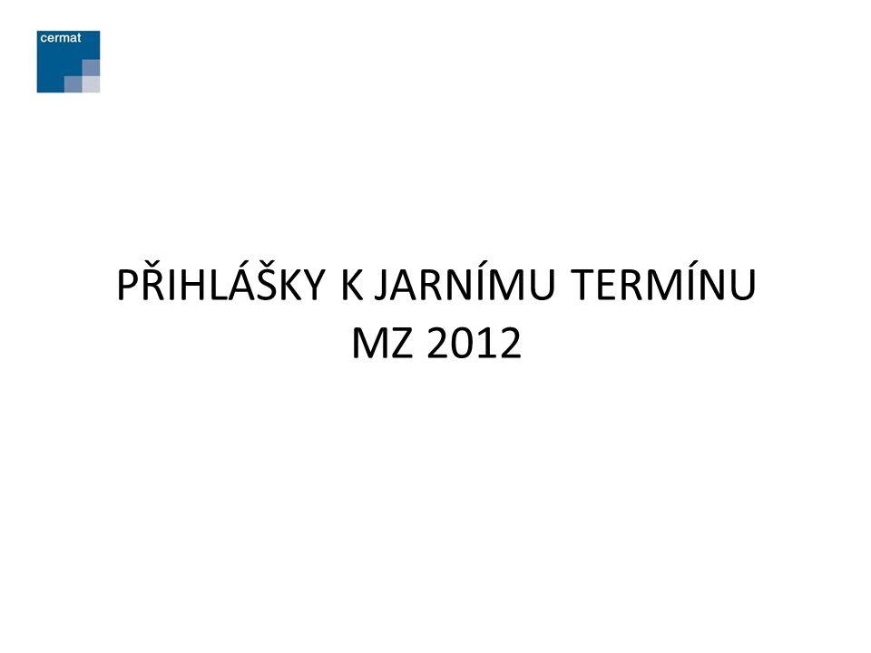 PŘIHLÁŠKY K JARNÍMU TERMÍNU MZ 2012