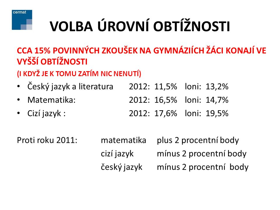 VOLBA ÚROVNÍ OBTÍŽNOSTI CCA 15% POVINNÝCH ZKOUŠEK NA GYMNÁZIÍCH ŽÁCI KONAJÍ VE VYŠŠÍ OBTÍŽNOSTI (I KDYŽ JE K TOMU ZATÍM NIC NENUTÍ) • Český jazyk a literatura 2012: 11,5% loni: 13,2% • Matematika:2012: 16,5%loni: 14,7% • Cizí jazyk :2012: 17,6%loni: 19,5% Proti roku 2011:matematikaplus 2 procentní body cizí jazyk mínus 2 procentní body český jazykmínus 2 procentní body
