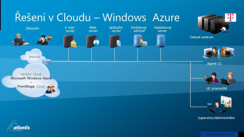 Copyright © 2011, atlantis Řešení v Cloudu – Windows Azure E-mail server Web server Aplikační server Podnikový adresář Databázový server Datové centrum Agenti CC UC pracoviště Supervizor/Administrátor Internet Zákazníci Veřejný Cloud Microsoft Windows Azure + FrontStage Cloud