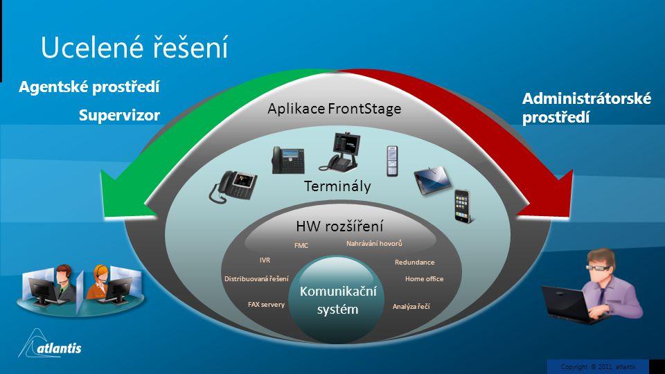 Copyright © 2011, atlantis Aplikace FrontStage Ucelené řešení Agentské prostředí Supervizor Administrátorské prostředí Terminály HW rozšíření Analýza