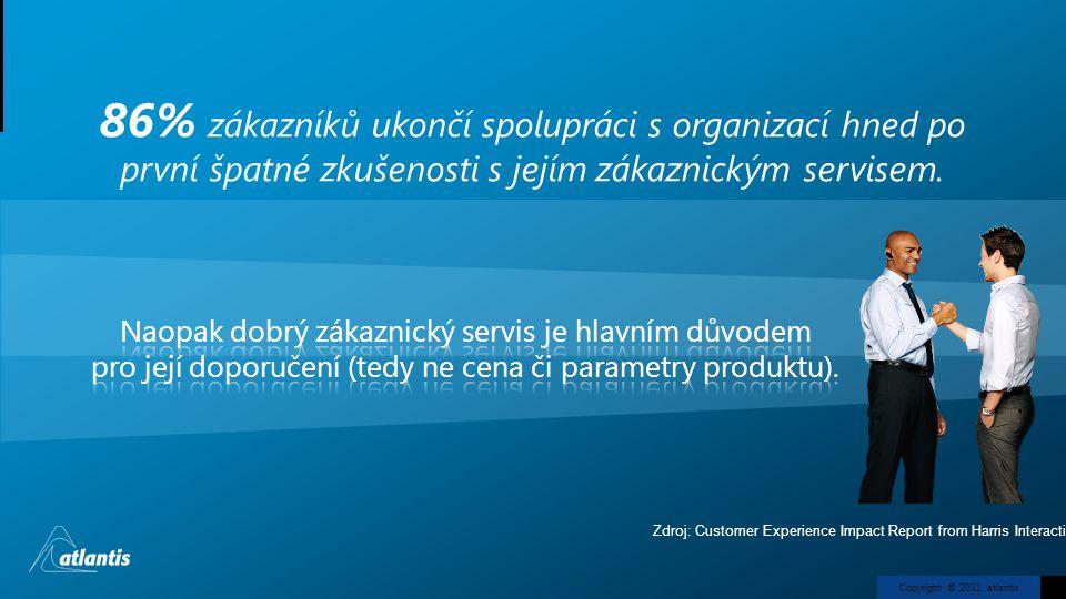Copyright © 2011, atlantis 86% zákazníků ukončí spolupráci s organizací hned po první špatné zkušenosti s jejím zákaznickým servisem. Zdroj: Customer