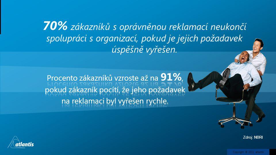 Copyright © 2011, atlantis 70% zákazníků s oprávněnou reklamací neukončí spolupráci s organizací, pokud je jejich požadavek úspěšně vyřešen. Zdroj: NB