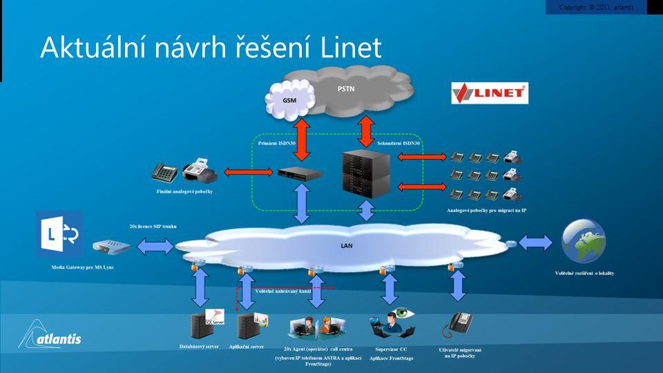Aktuální návrh řešení Linet