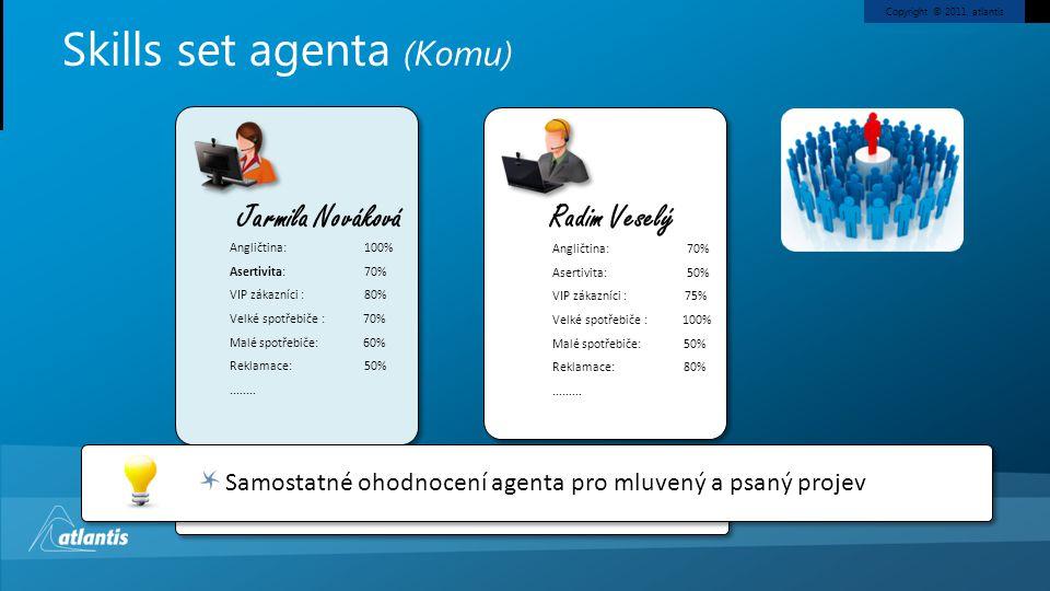 Copyright © 2011, atlantis Jarmila Nováková Radim Veselý Angličtina: 100% Asertivita: 70% VIP zákazníci : 80% Velké spotřebiče : 70% Malé spotřebiče: 60% Reklamace: 50%........