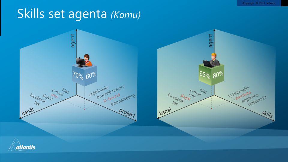 Copyright © 2011, atlantis Skills set agenta (Komu)