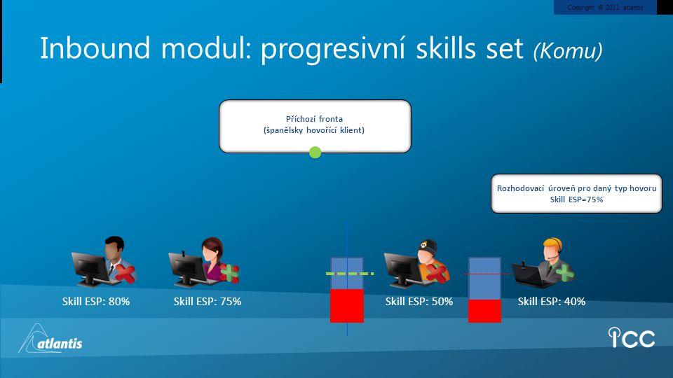 Copyright © 2011, atlantis Příchozí fronta (španělsky hovořící klient) Inbound modul: progresivní skills set (Komu) Skill ESP: 80%Skill ESP: 75%Skill ESP: 50%Skill ESP: 40% Rozhodovací úroveň pro daný typ hovoru Skill ESP=75%