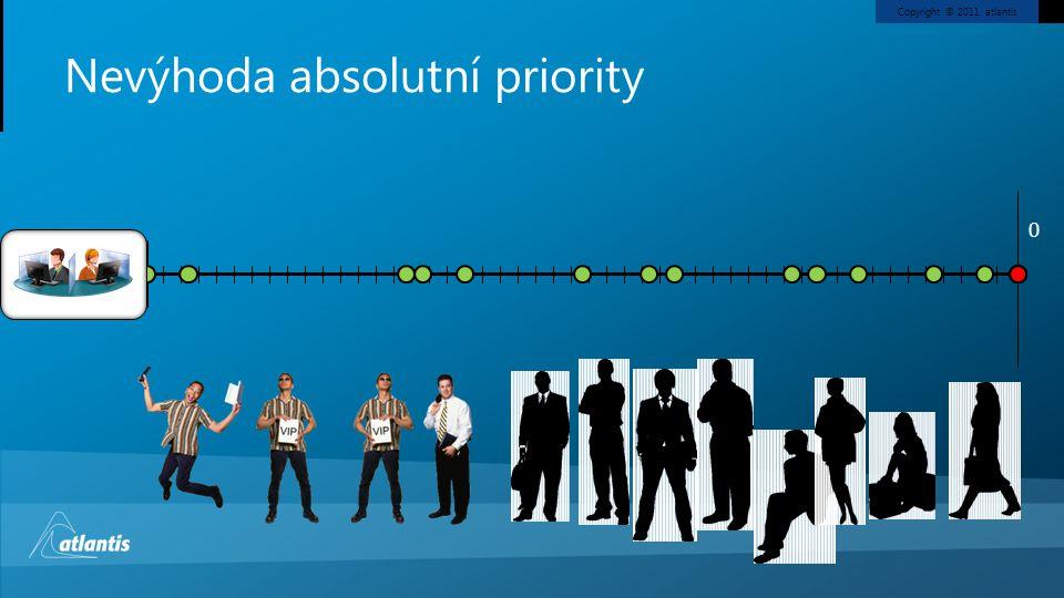 Copyright © 2011, atlantis Nevýhoda absolutní priority 0