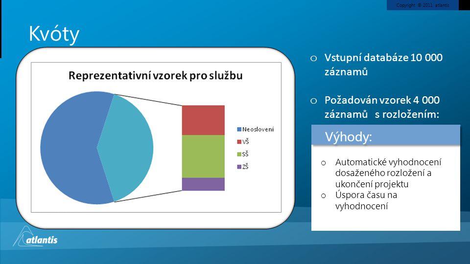 Copyright © 2011, atlantis Kvóty o Vstupní databáze 10 000 záznamů o Požadován vzorek 4 000 záznamů s rozložením: o VŠ – 35% o SŠ – 50% o ZŠ – 15% o Automatické vyhodnocení dosaženého rozložení a ukončení projektu o Úspora času na vyhodnocení o Úspora nákladů Výhody: