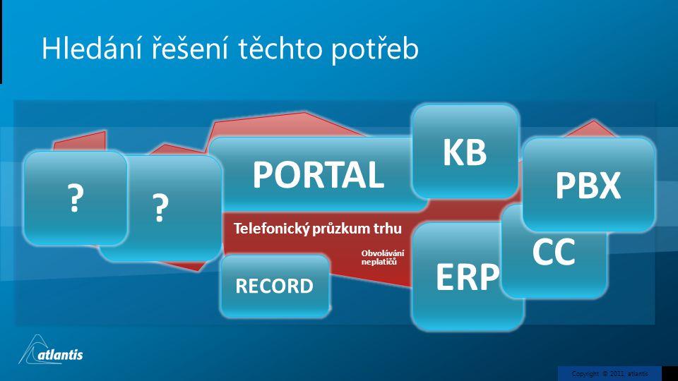 Copyright © 2011, atlantis Komunikace pomocí FrontStage Díky integrovanému pracovnímu prostředí lze z multikanálové komunikace vytěžit řadu výhod.